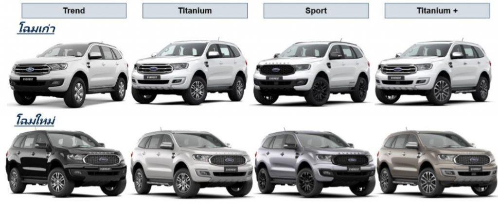 รีวิว ฟอร์ด 2021 New Ford Everest